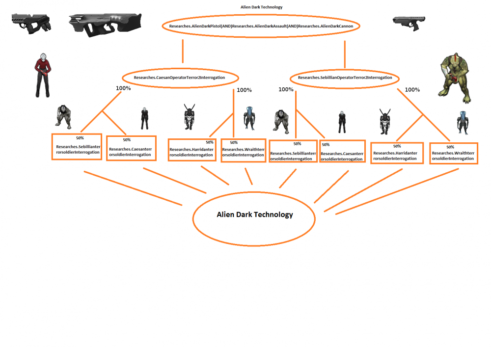 Dark Technology Research Map 2.png