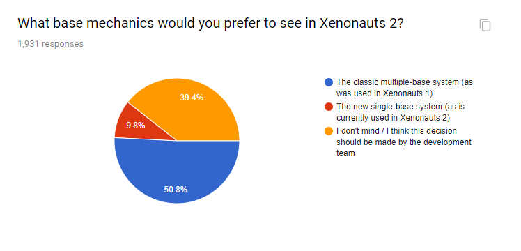 poll_results.PNG